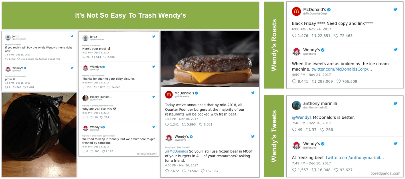 Easy To Trash Wendy's