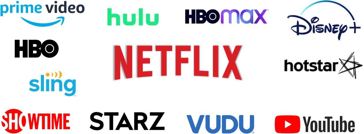 Netflix's Competitive Analysis